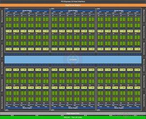 GPU tu102 block diagram